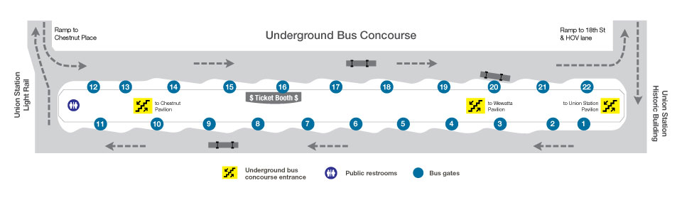 Union Station bus concourse map