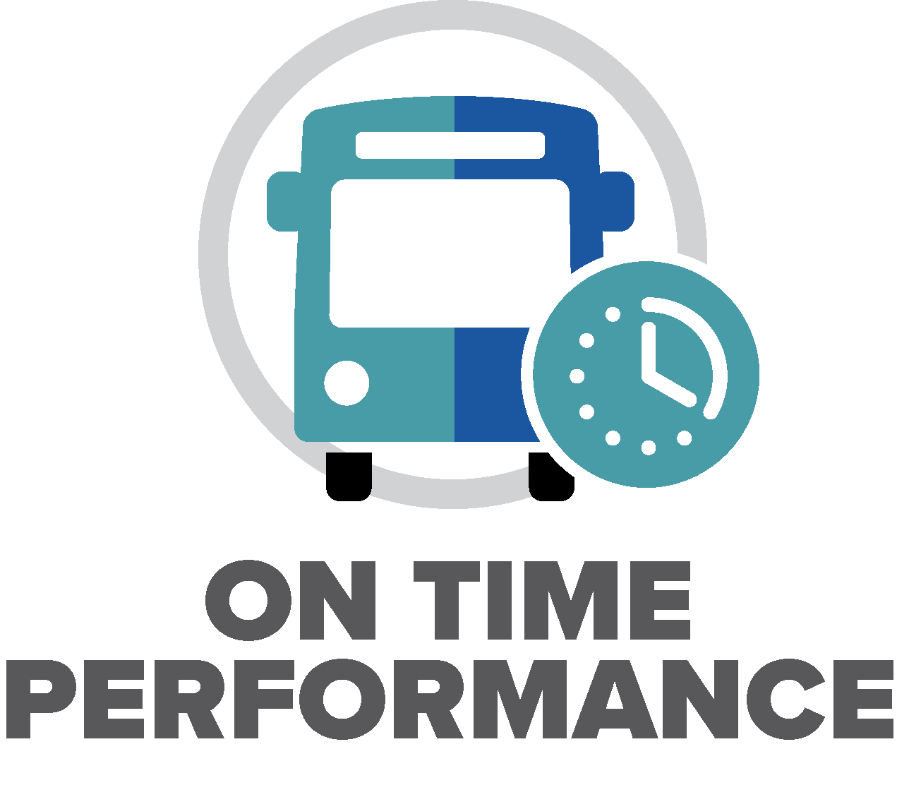 on time performance