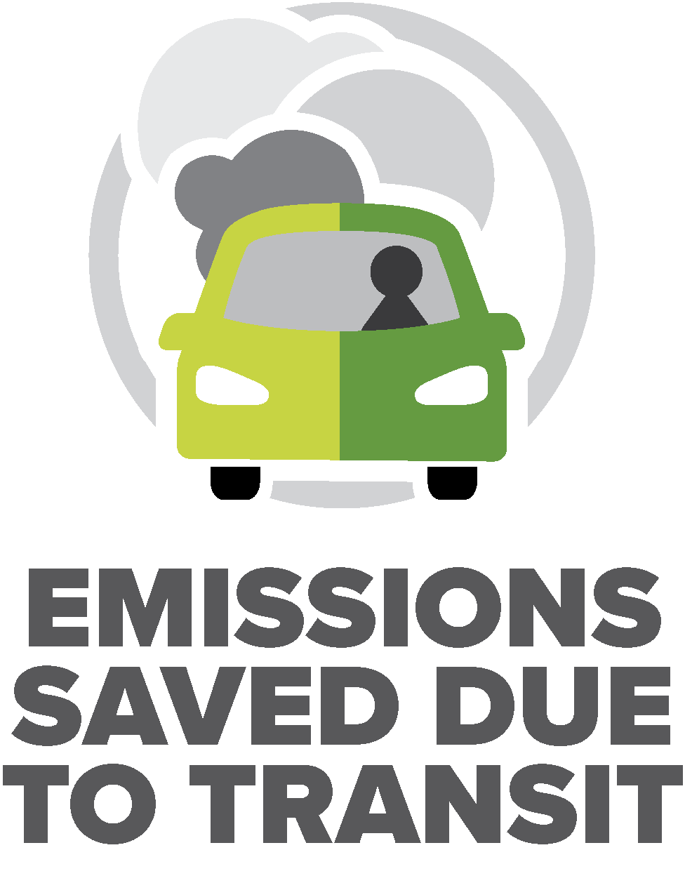 emissions saved due to transit