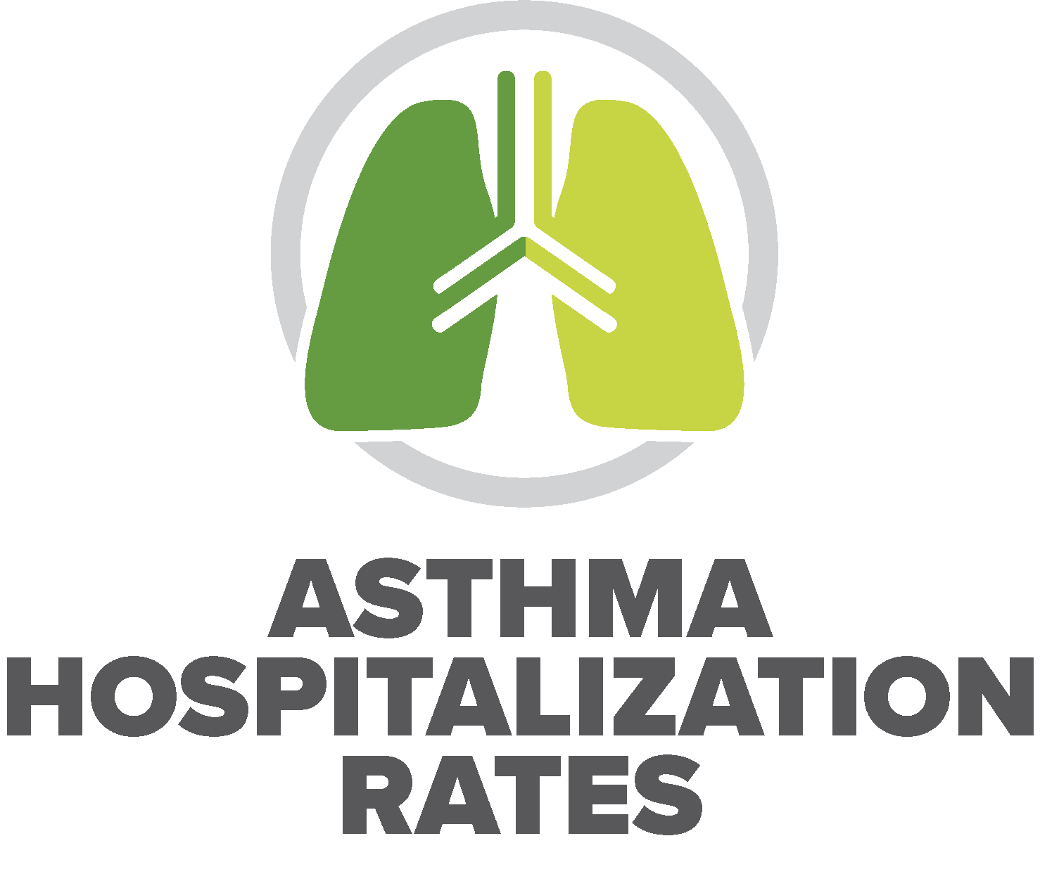 asthma hospitalization rates