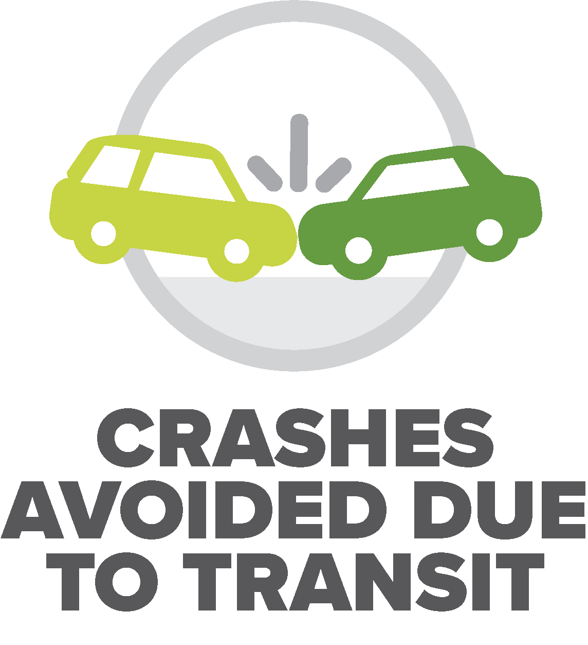 crashes avoided due to transit