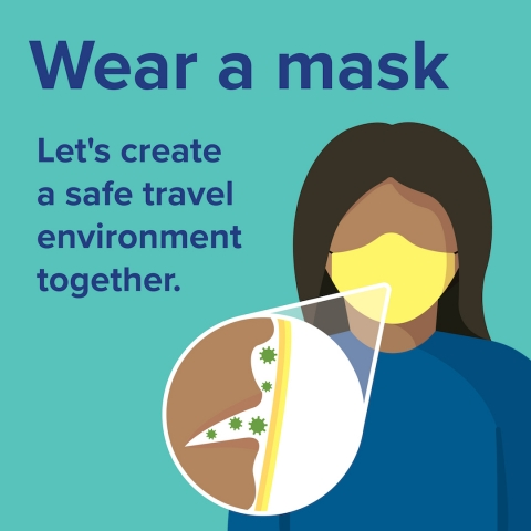 Wear a mask. Let's create a safe travel environment together.
